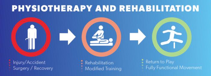physio-therapy-ocean-beach-e1413581478645
