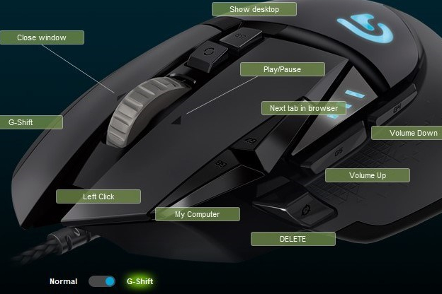 G-Shift Function of Logitech G502 Mouse